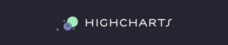 Highcharts 4 ajoute les charts en 3D